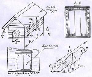 Чертеж будки - самое простое решение для постройки своими руками